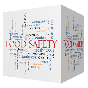 HACCP Food Safety Plan